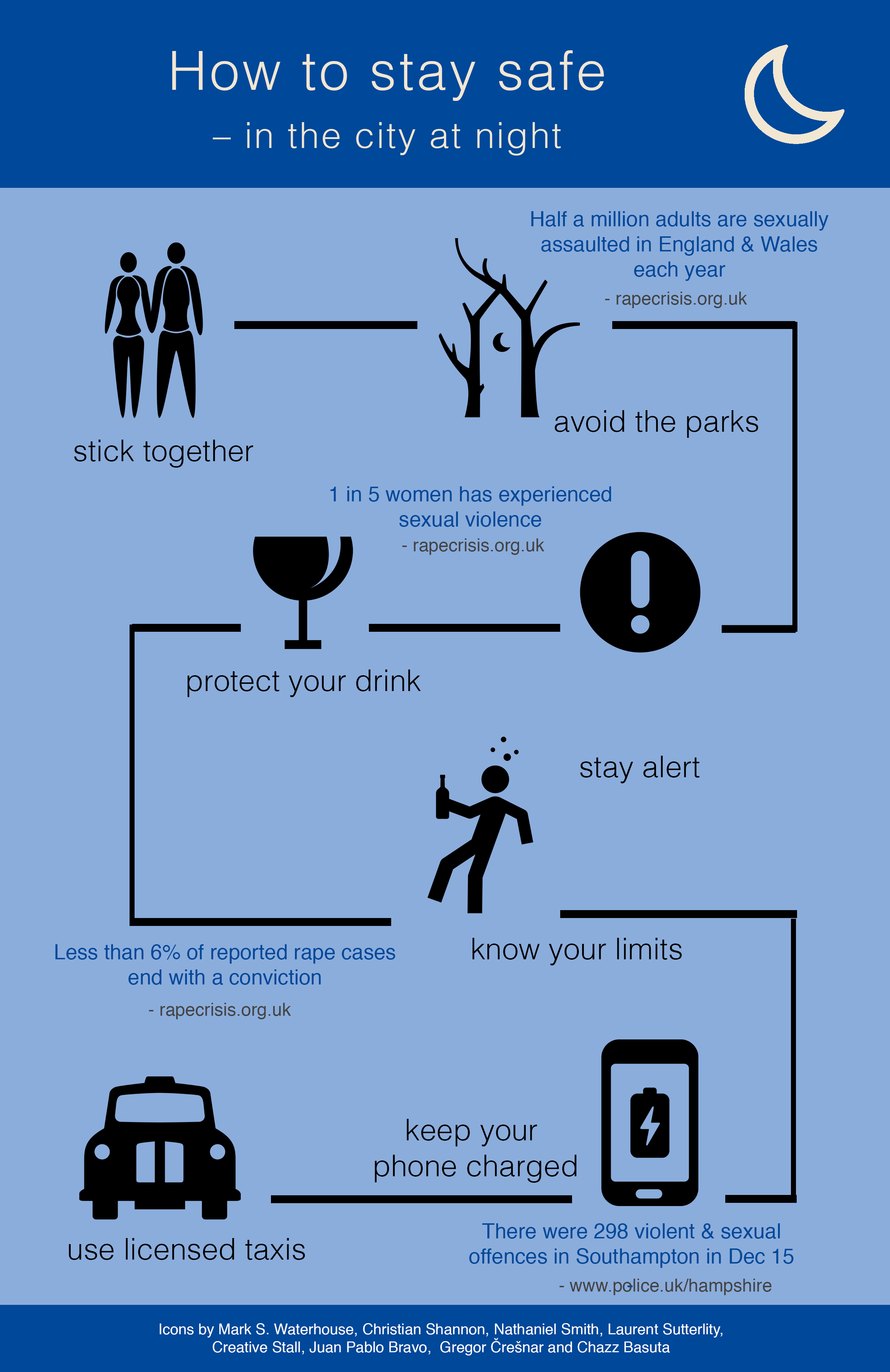 How to stay safe in the city at night