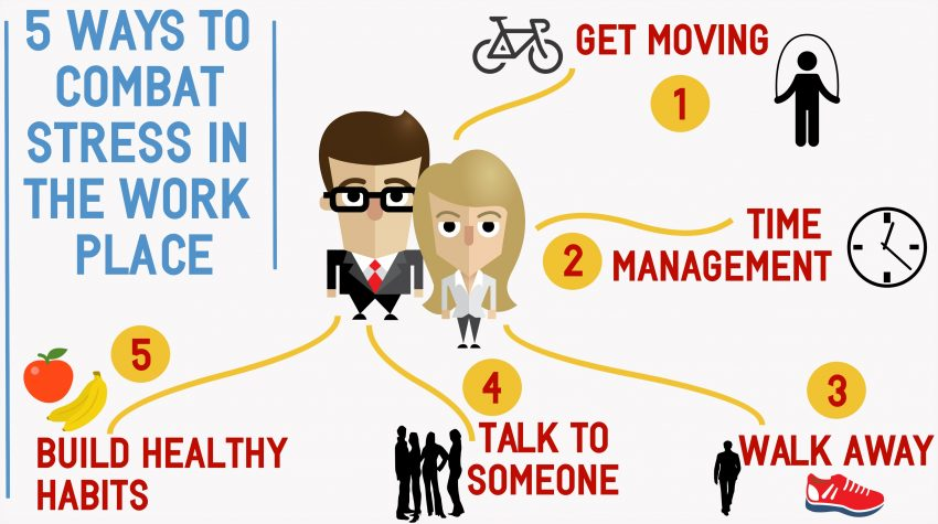 How to deal with stress in the work place