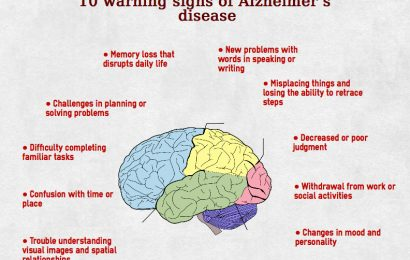 Dementia now UK's leading cause of death