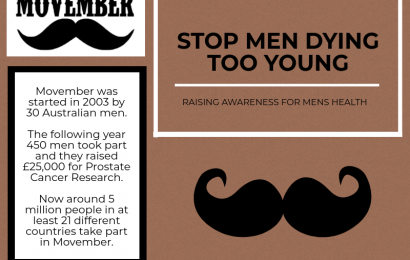 'Movember' strikes as moustaches blossom across the world