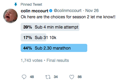 Many of McCourt's supporters were keen to have their say from his Twitter poll. (Image Credit @ColinMcCourt via Twitter)