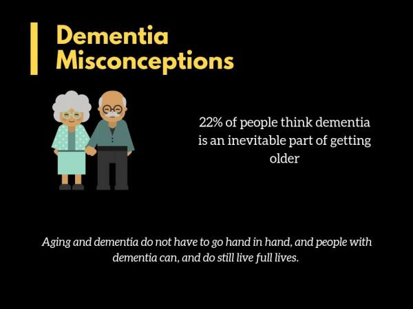 Nearly half of Britons aren't able to identify the causes of dementia