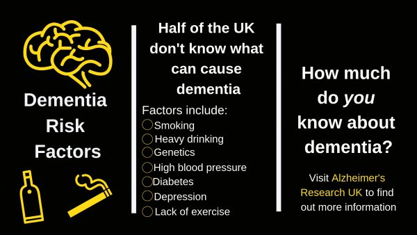 1 in 6 people over the age of 80 have dementia